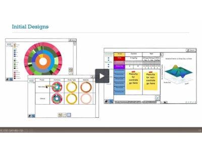 Translational Toxicology: Data visualisation across phases