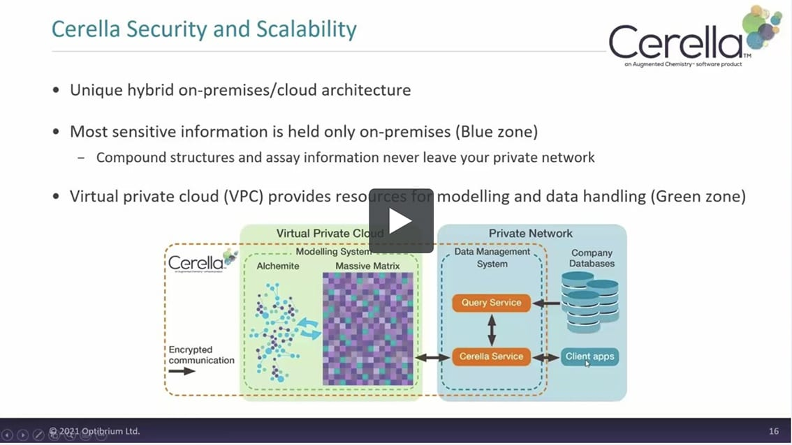 Cerella™: Reduce the time and cost of your discovery cycles with deep learning
